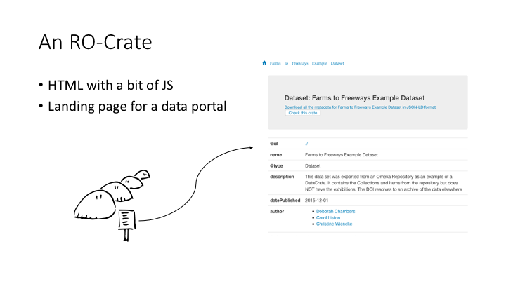 An RO-Crate / HTML with a bit of JS Landing page for a data portal