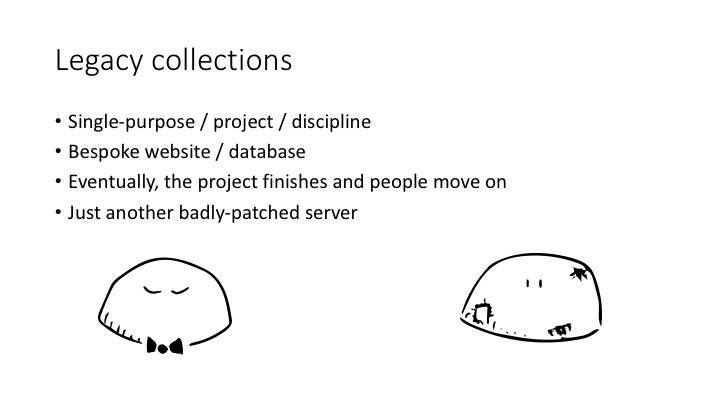 Legacy collections / Single-purpose / project / discipline / Bespoke website / database / Eventually, the project finishes and people move on / Just another badly-patched server
